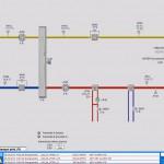 Sentral Driftsovervåkning – SD-anlegg